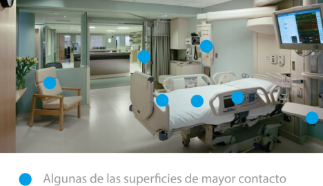 Superficies hospitalarias criticas
